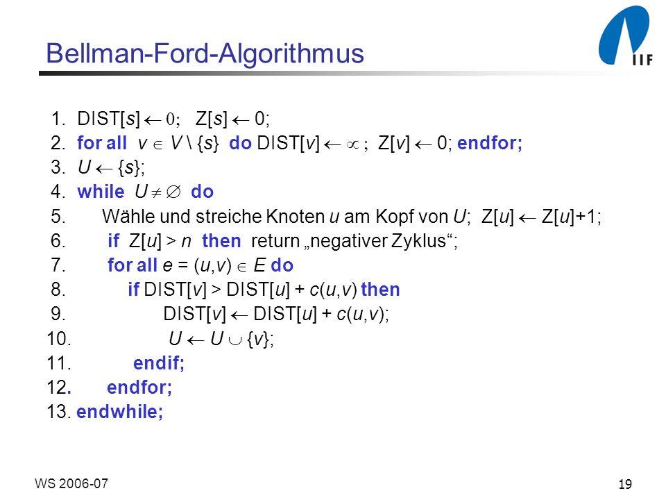 19WS 2006-07 Bellman-Ford-Algorithmus 1. DIST[s] Z[s] 0; 2.