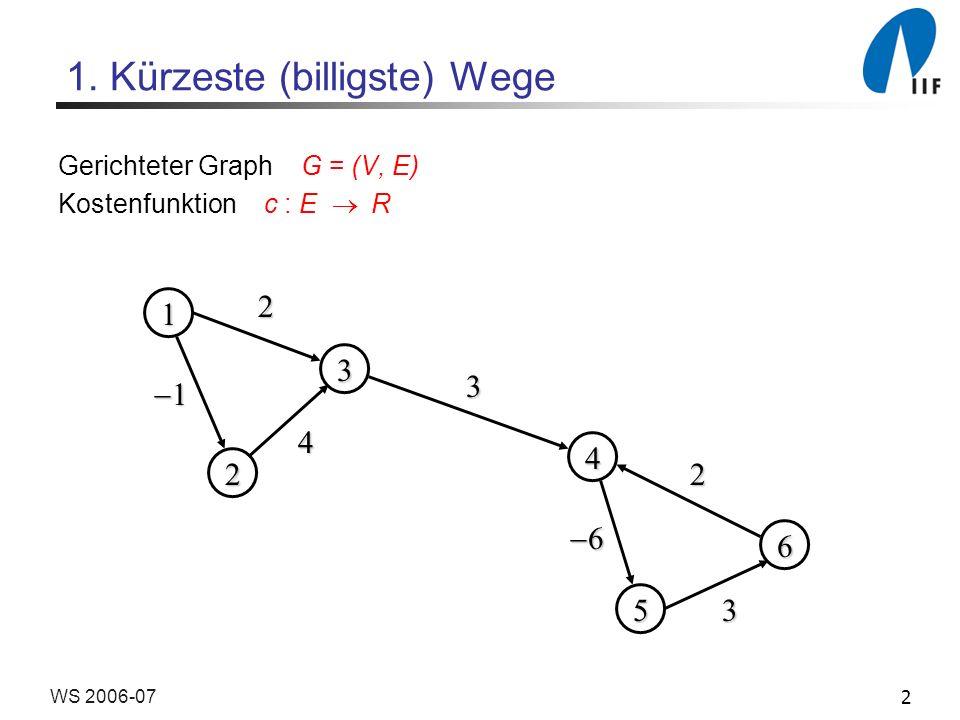 2WS 2006-07 1. Kürzeste (billigste) Wege Gerichteter Graph G = (V, E) Kostenfunktion c : E R