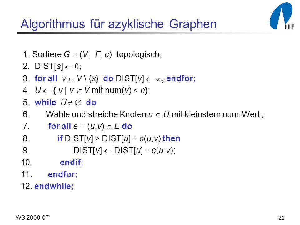 21WS 2006-07 Algorithmus für azyklische Graphen 1.