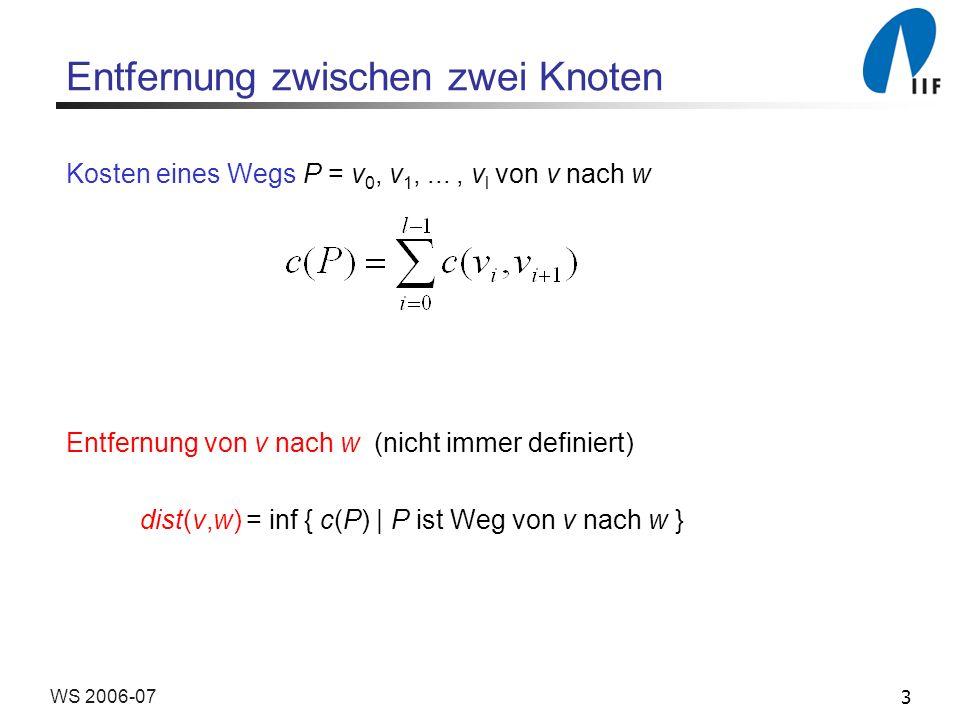 3WS 2006-07 Entfernung zwischen zwei Knoten Kosten eines Wegs P = v 0, v 1,..., v l von v nach w Entfernung von v nach w (nicht immer definiert) dist(v,w) = inf { c(P) | P ist Weg von v nach w }