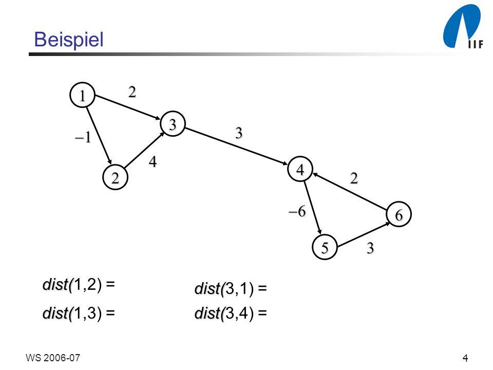 4WS 2006-07 Beispiel dist( dist(1,2) = dist( dist(1,3) = dist( dist(3,1) = dist( dist(3,4) =
