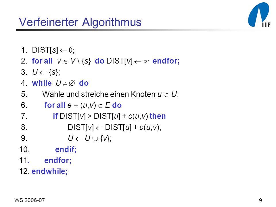9WS 2006-07 Verfeinerter Algorithmus 1. DIST[s] 2.