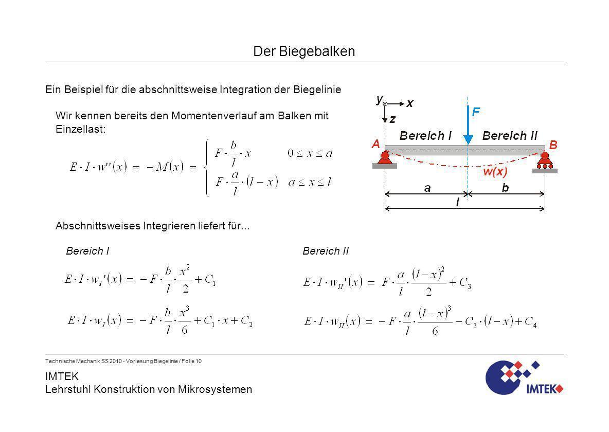 IMTEK Lehrstuhl Konstruktion von Mikrosystemen Technische Mechanik SS 2010 - Vorlesung Biegelinie / Folie 10 Der Biegebalken Ein Beispiel für die absc
