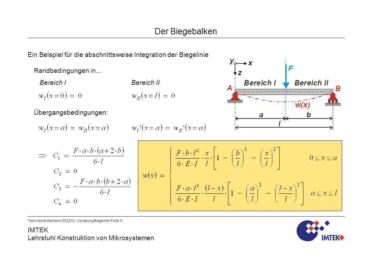 IMTEK Lehrstuhl Konstruktion von Mikrosystemen Technische Mechanik SS 2010 - Vorlesung Biegelinie / Folie 11 Der Biegebalken Ein Beispiel für die absc