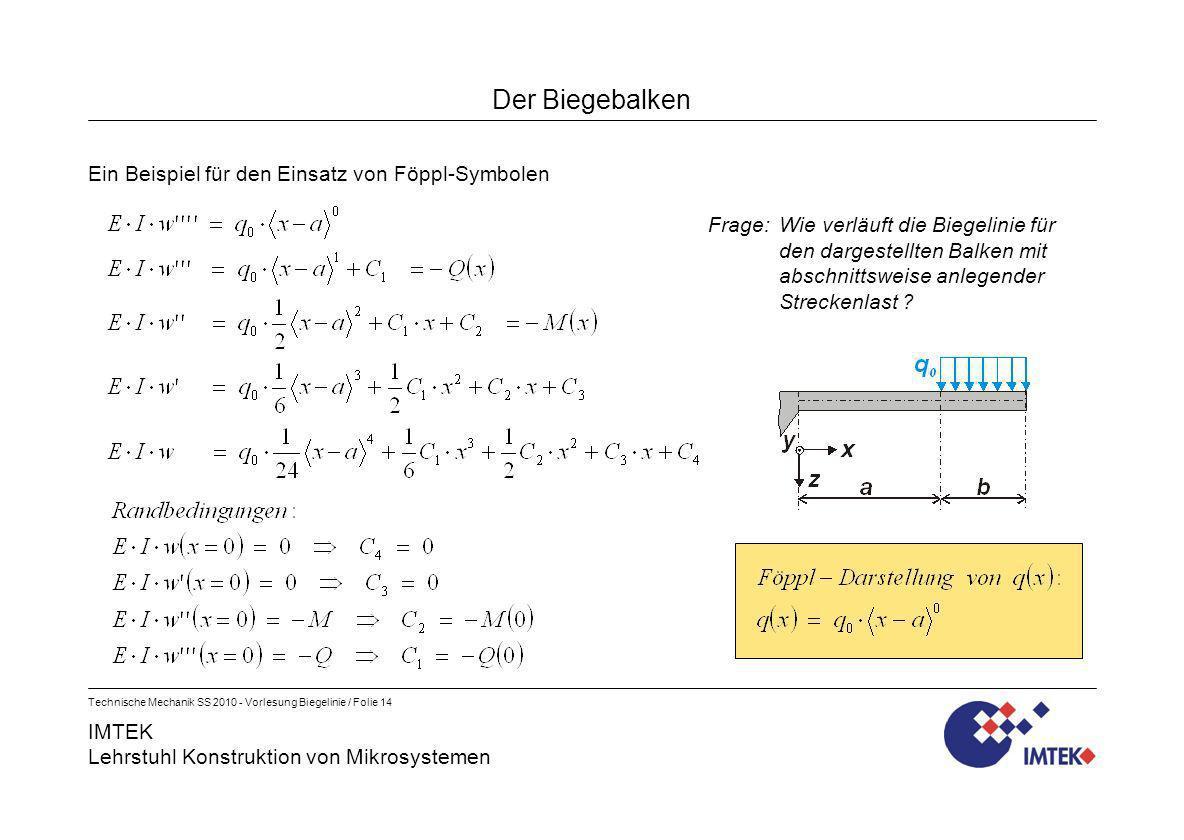 IMTEK Lehrstuhl Konstruktion von Mikrosystemen Technische Mechanik SS 2010 - Vorlesung Biegelinie / Folie 14 Der Biegebalken Ein Beispiel für den Eins