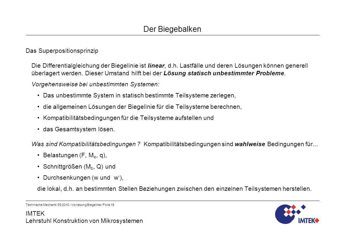 IMTEK Lehrstuhl Konstruktion von Mikrosystemen Technische Mechanik SS 2010 - Vorlesung Biegelinie / Folie 15 Der Biegebalken Das Superpositionsprinzip