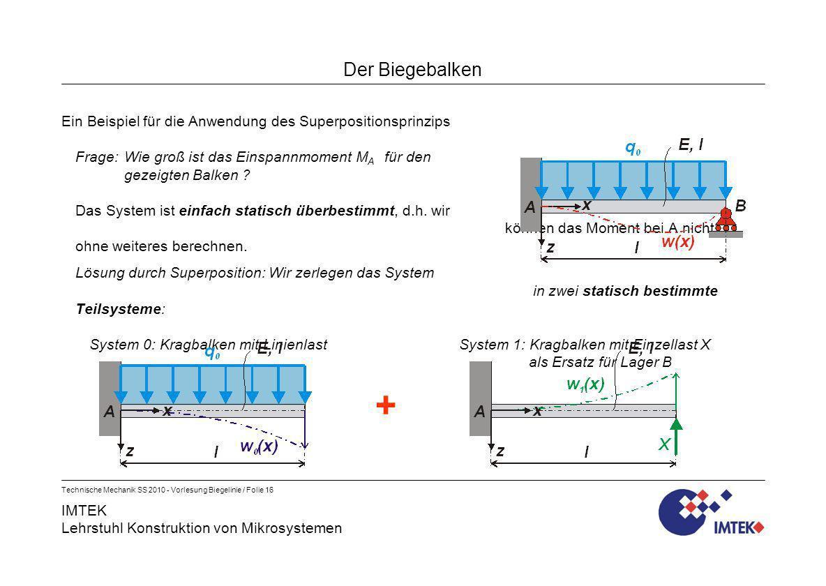 IMTEK Lehrstuhl Konstruktion von Mikrosystemen Technische Mechanik SS 2010 - Vorlesung Biegelinie / Folie 16 Der Biegebalken Ein Beispiel für die Anwe