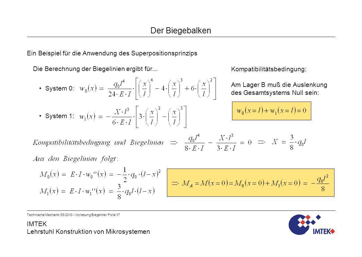IMTEK Lehrstuhl Konstruktion von Mikrosystemen Technische Mechanik SS 2010 - Vorlesung Biegelinie / Folie 17 Der Biegebalken Ein Beispiel für die Anwe