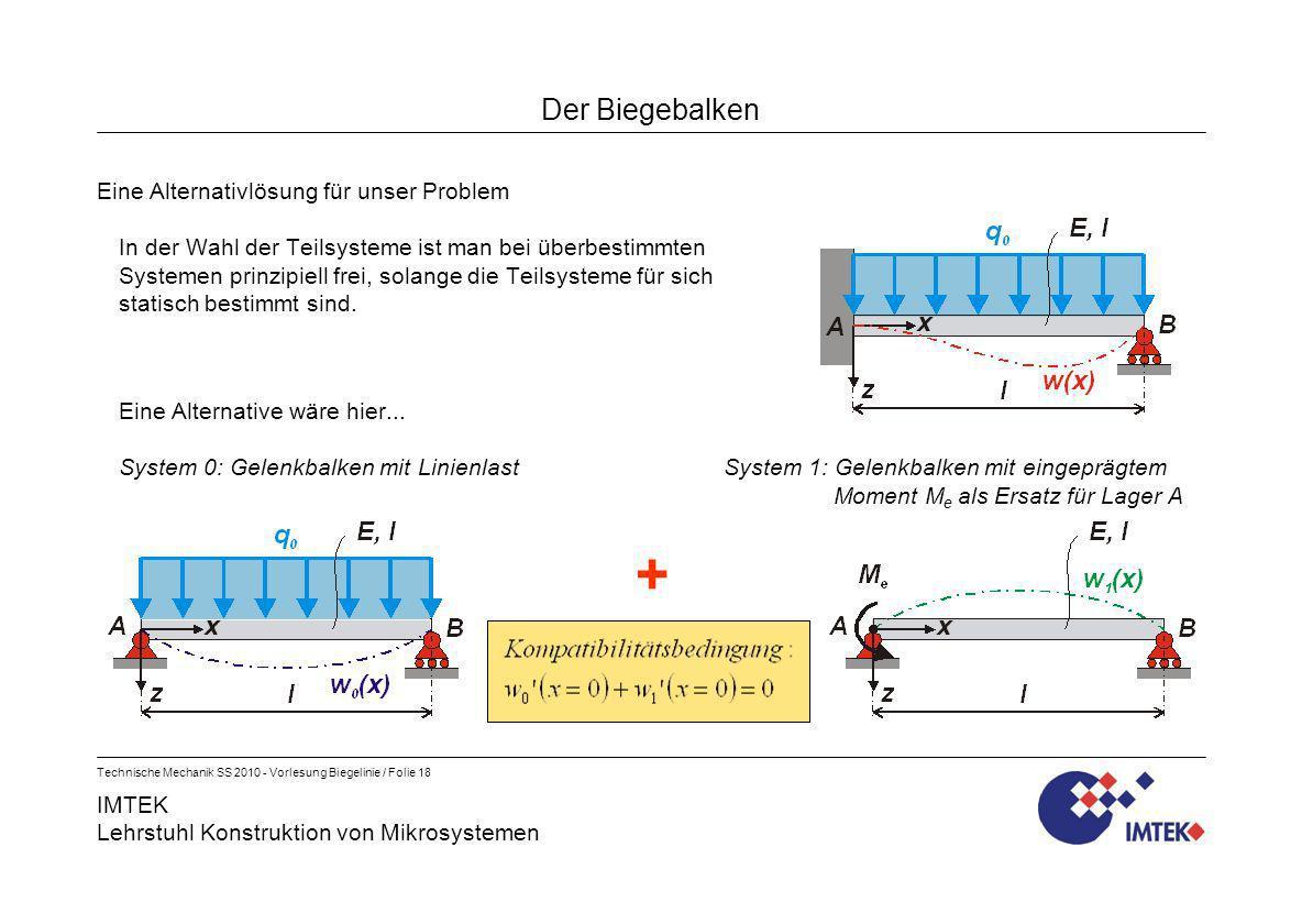 IMTEK Lehrstuhl Konstruktion von Mikrosystemen Technische Mechanik SS 2010 - Vorlesung Biegelinie / Folie 18 Der Biegebalken Eine Alternativlösung für