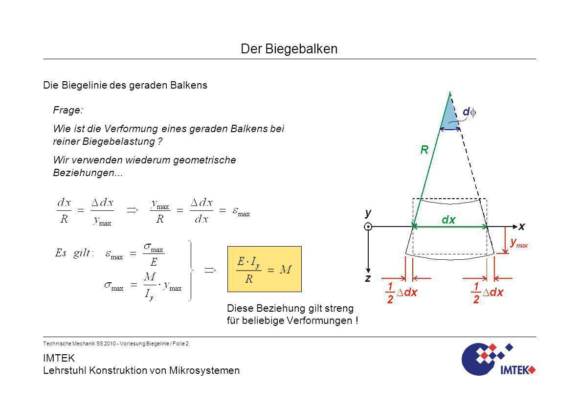 IMTEK Lehrstuhl Konstruktion von Mikrosystemen Technische Mechanik SS 2010 - Vorlesung Biegelinie / Folie 3 Der Biegebalken Die Differentialgleichung für die elastische Linie Wir haben für beliebige Verformungen bereits eine Bezie- hung zwischen Krümmungsradius und Belastung herge- stellt.