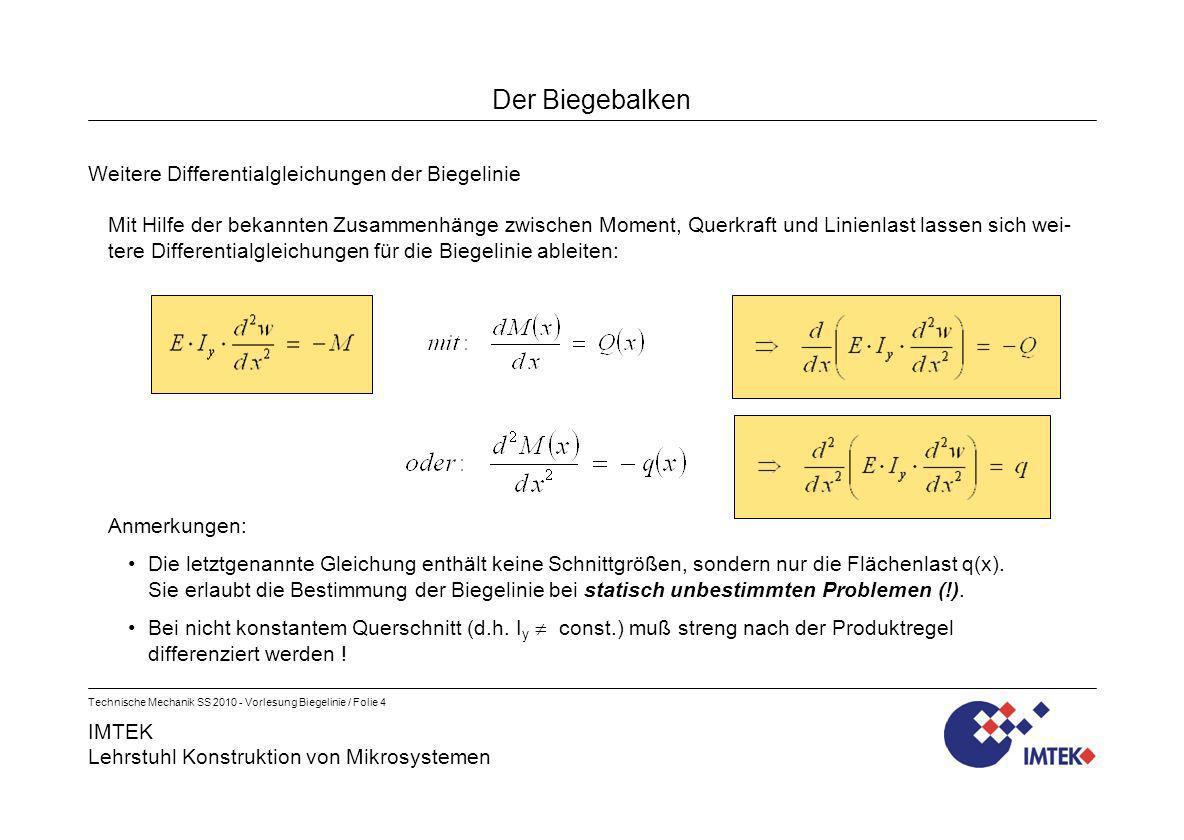 IMTEK Lehrstuhl Konstruktion von Mikrosystemen Technische Mechanik SS 2010 - Vorlesung Biegelinie / Folie 4 Der Biegebalken Weitere Differentialgleich