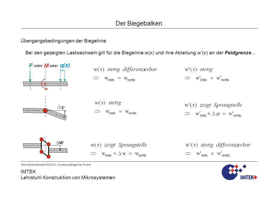 IMTEK Lehrstuhl Konstruktion von Mikrosystemen Technische Mechanik SS 2010 - Vorlesung Biegelinie / Folie 9 Der Biegebalken Übergangsbedingungen der B