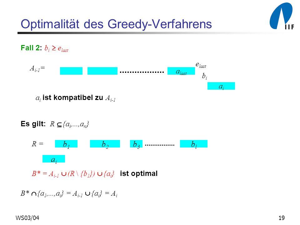 19WS03/04 Optimalität des Greedy-Verfahrens Fall 2: b i e last A i-1 = a i ist kompatibel zu A i-1 Es gilt: R {a i,...,a n } R = B* = A i-1 (R \ {b 1