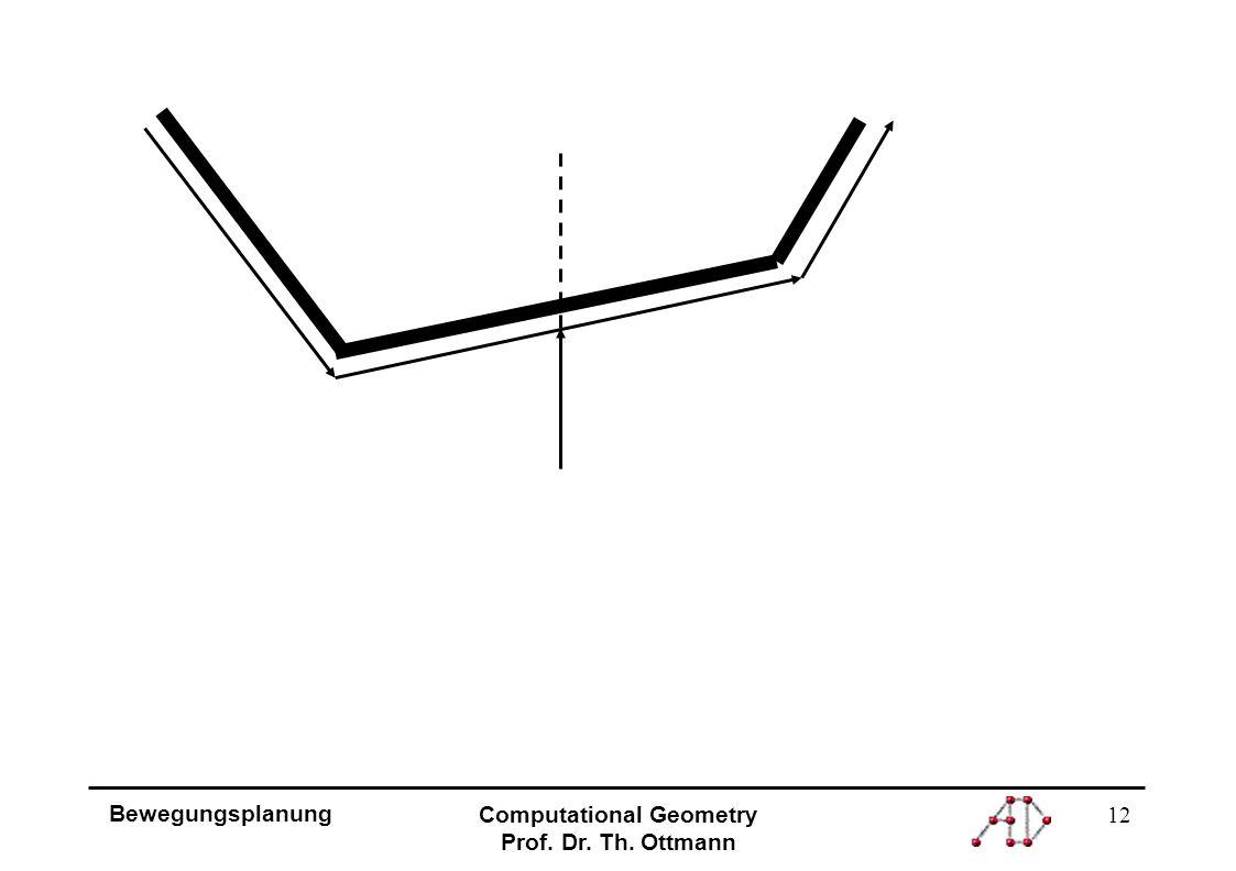 12 Bewegungsplanung Computational Geometry Prof. Dr. Th. Ottmann