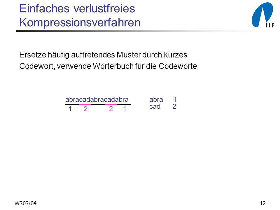 12WS03/04 Einfaches verlustfreies Kompressionsverfahren Ersetze häufig auftretendes Muster durch kurzes Codewort, verwende Wörterbuch für die Codeworte abracadabracadabra abra 1 1 2 2 1 cad 2