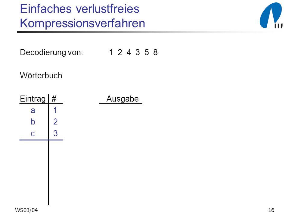 16WS03/04 Einfaches verlustfreies Kompressionsverfahren Decodierung von: 1 2 4 3 5 8 Wörterbuch Eintrag #Ausgabe a 1 b 2 c 3