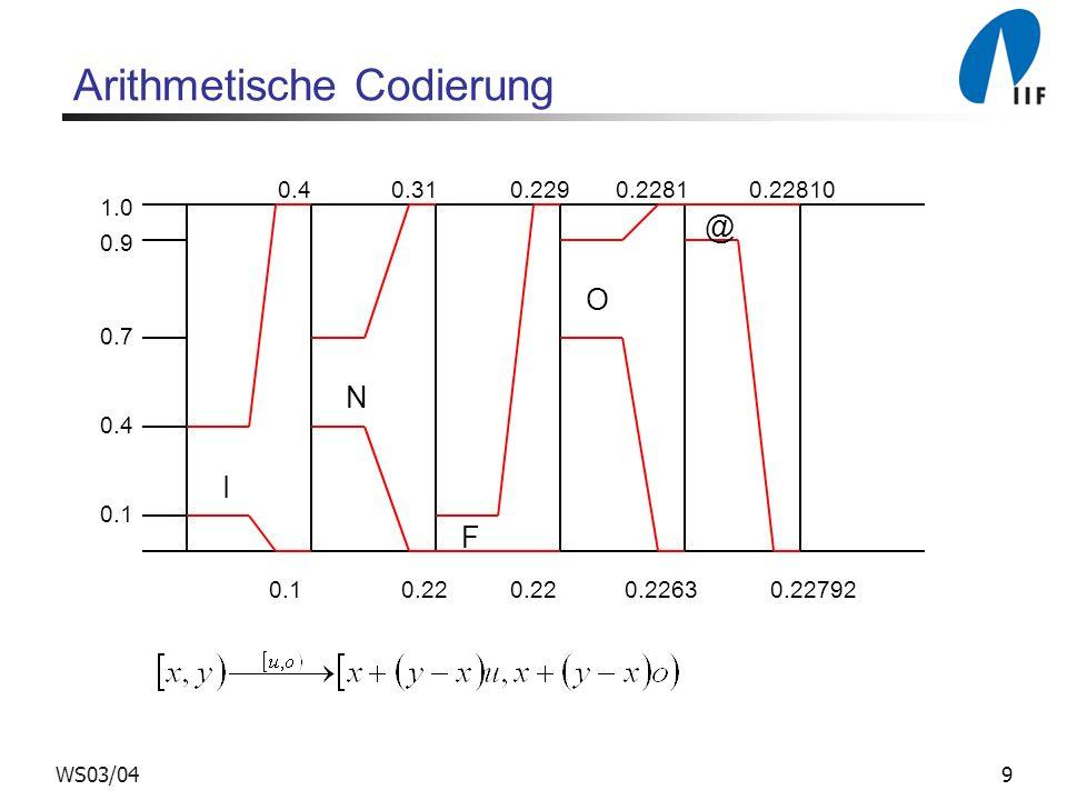 9WS03/04 Arithmetische Codierung 1.0 0.9 0.7 0.4 0.1 0.22 0.22630.22792 0.4 0.31 0.229 0.2281 0.22810 I N F O @