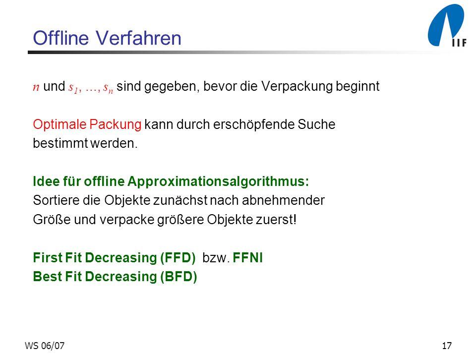 17WS 06/07 Offline Verfahren n und s 1,..., s n sind gegeben, bevor die Verpackung beginnt Optimale Packung kann durch erschöpfende Suche bestimmt werden.