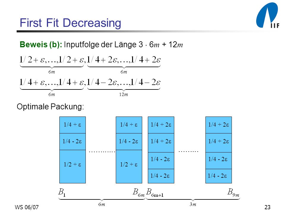 23WS 06/07 First Fit Decreasing Beweis (b): Inputfolge der Länge 3 6 m + 12 m Optimale Packung: 1/2 + 1/4 - 2 1/4 + 1/2 + 1/4 - 2 1/4 +............
