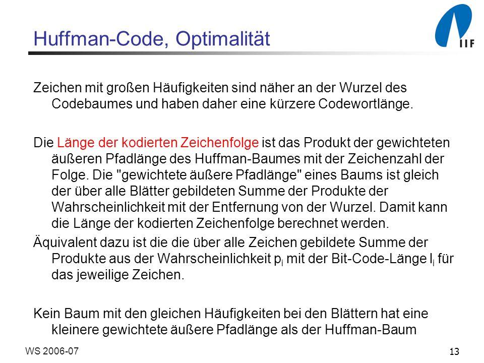 13WS 2006-07 Huffman-Code, Optimalität Zeichen mit großen Häufigkeiten sind näher an der Wurzel des Codebaumes und haben daher eine kürzere Codewortlä