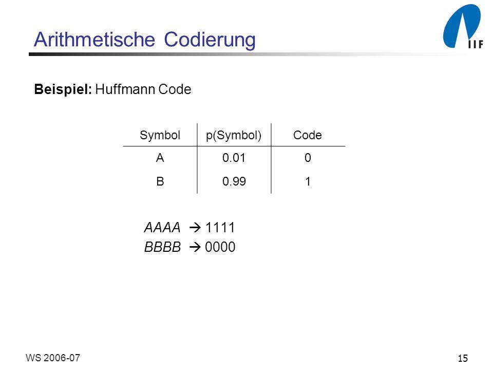 15WS 2006-07 Arithmetische Codierung Beispiel: Huffmann Code AAAA 1111 BBBB 0000 Symbolp(Symbol)Code A0.010 B0.991
