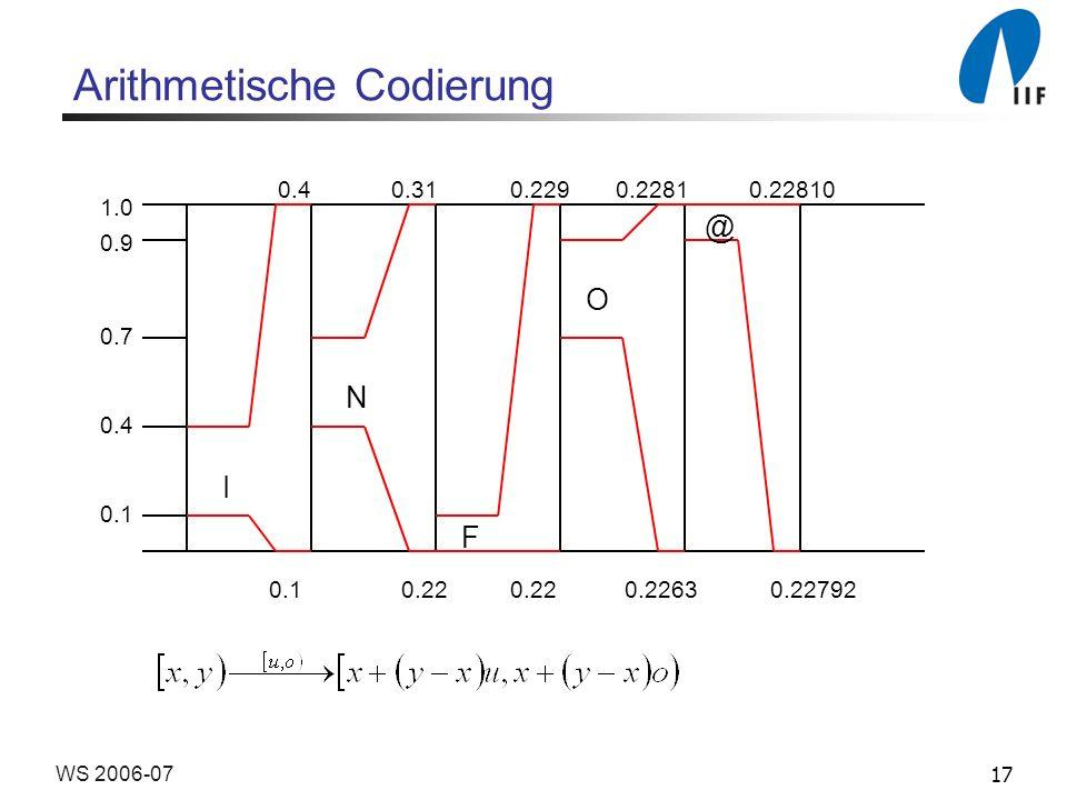 17WS 2006-07 Arithmetische Codierung 1.0 0.9 0.7 0.4 0.1 0.22 0.22630.22792 0.4 0.31 0.229 0.2281 0.22810 I N F O @