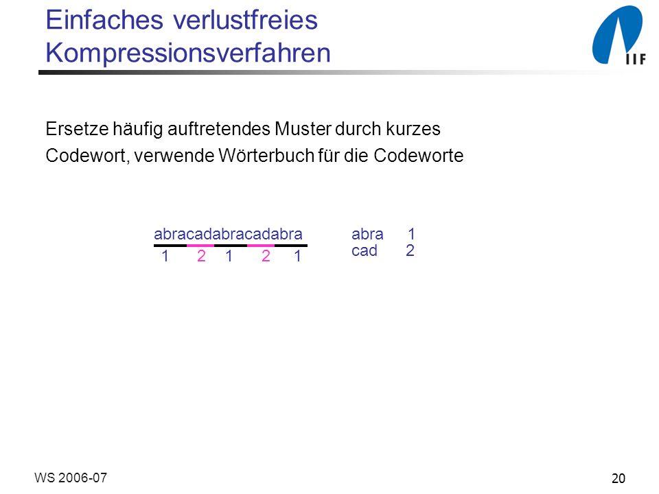 20WS 2006-07 Einfaches verlustfreies Kompressionsverfahren Ersetze häufig auftretendes Muster durch kurzes Codewort, verwende Wörterbuch für die Codew