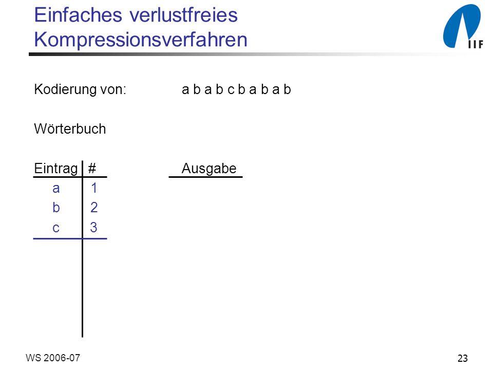 23WS 2006-07 Einfaches verlustfreies Kompressionsverfahren Kodierung von: a b a b c b a b a b Wörterbuch Eintrag # Ausgabe a 1 b 2 c 3