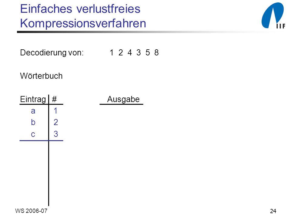 24WS 2006-07 Einfaches verlustfreies Kompressionsverfahren Decodierung von: 1 2 4 3 5 8 Wörterbuch Eintrag #Ausgabe a 1 b 2 c 3