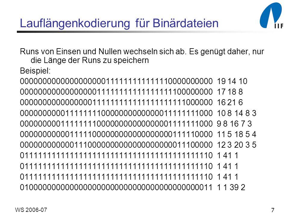 7WS 2006-07 Lauflängenkodierung für Binärdateien Runs von Einsen und Nullen wechseln sich ab. Es genügt daher, nur die Länge der Runs zu speichern Bei