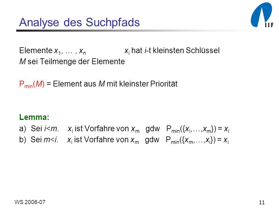 11WS 2006-07 Analyse des Suchpfads Elemente x 1, …, x n x i hat i-t kleinsten Schlüssel M sei Teilmenge der Elemente P min (M) = Element aus M mit kle