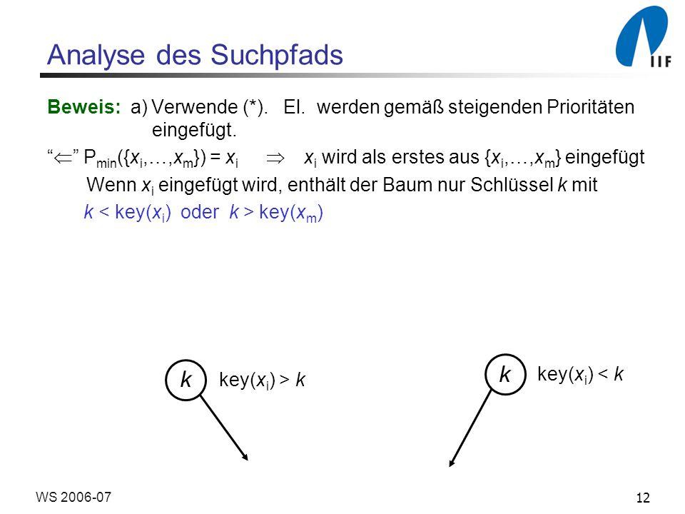 12WS 2006-07 Analyse des Suchpfads Beweis: a) Verwende (*). El. werden gemäß steigenden Prioritäten eingefügt. P min ({x i,…,x m }) = x i x i wird als