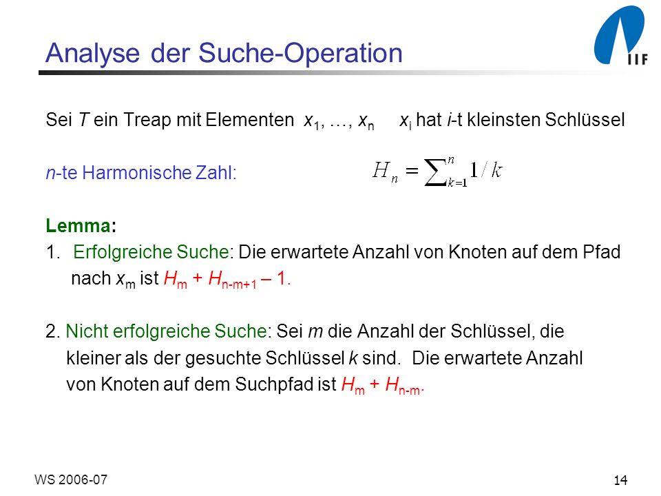 14WS 2006-07 Analyse der Suche-Operation Sei T ein Treap mit Elementen x 1, …, x n x i hat i-t kleinsten Schlüssel n-te Harmonische Zahl: Lemma: 1.Erf