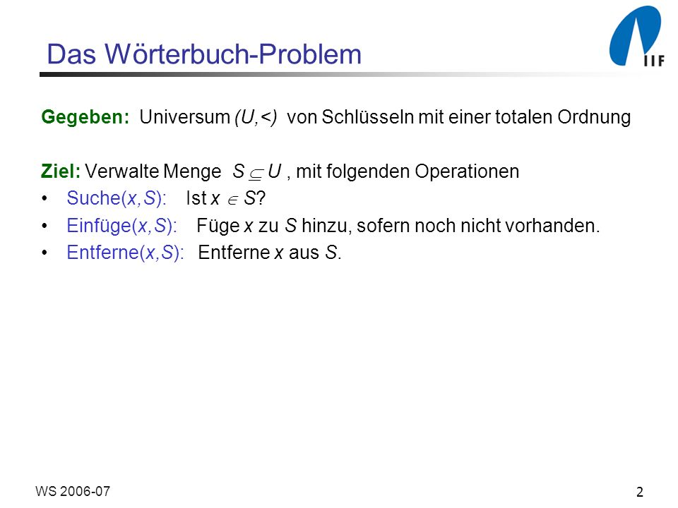 2WS 2006-07 Das Wörterbuch-Problem Gegeben: Universum (U,<) von Schlüsseln mit einer totalen Ordnung Ziel: Verwalte Menge S U, mit folgenden Operationen Suche(x,S): Ist x S.