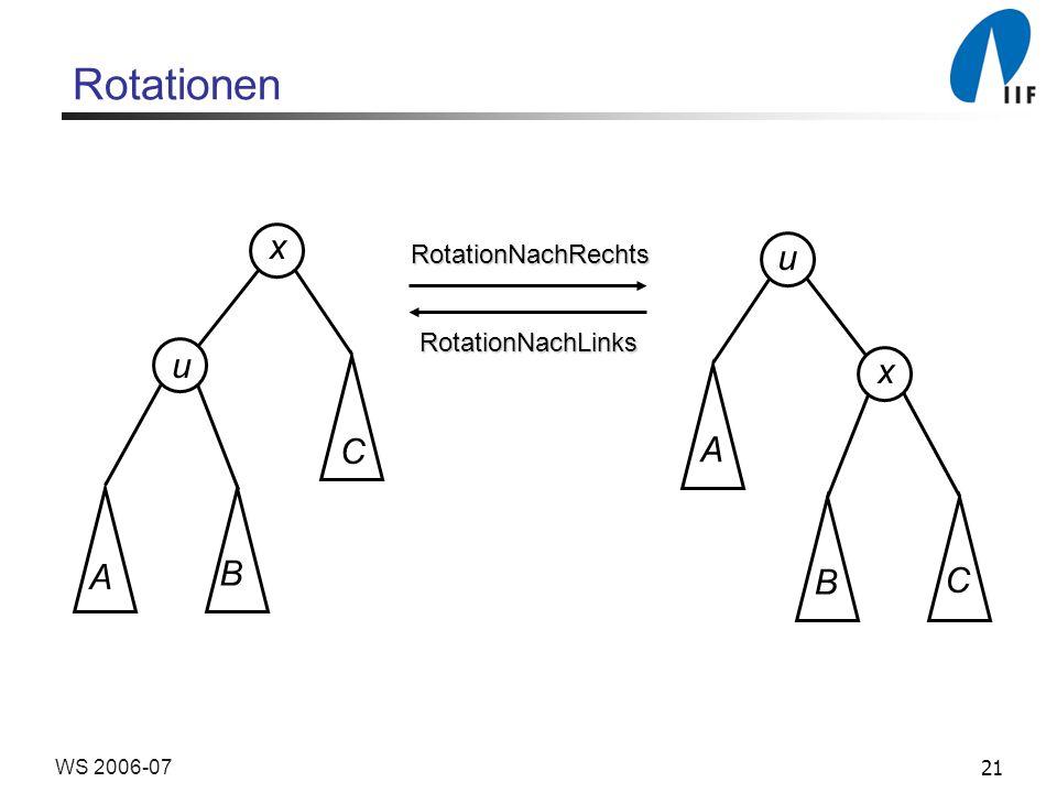 21WS 2006-07 Rotationen RotationNachLinks RotationNachRechts B x C x u A A B C u