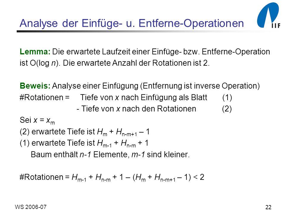 22WS 2006-07 Analyse der Einfüge- u. Entferne-Operationen Lemma: Die erwartete Laufzeit einer Einfüge- bzw. Entferne-Operation ist O(log n). Die erwar