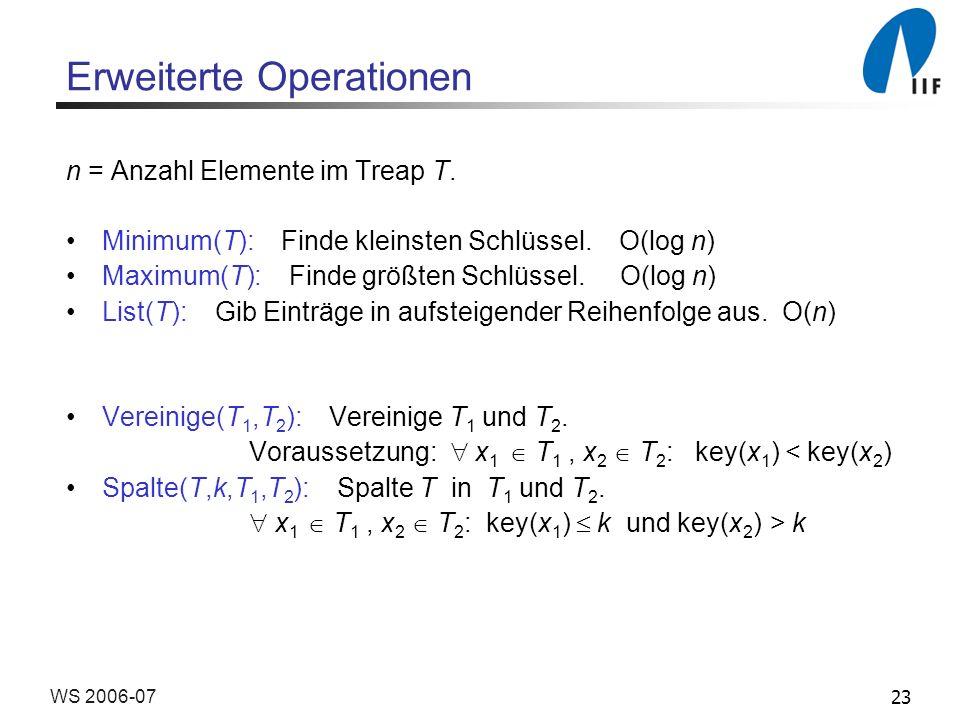 23WS 2006-07 Erweiterte Operationen n = Anzahl Elemente im Treap T. Minimum(T): Finde kleinsten Schlüssel. O(log n) Maximum(T): Finde größten Schlüsse