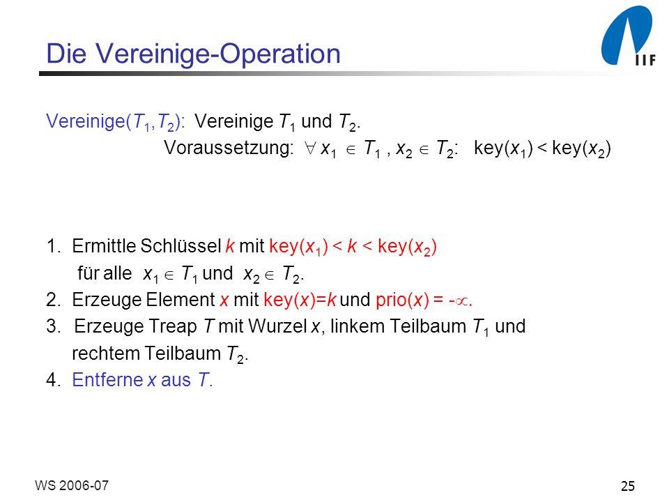 25WS 2006-07 Die Vereinige-Operation Vereinige(T 1,T 2 ): Vereinige T 1 und T 2. Voraussetzung: x 1 T 1, x 2 T 2 : key(x 1 ) < key(x 2 ) 1. Ermittle S