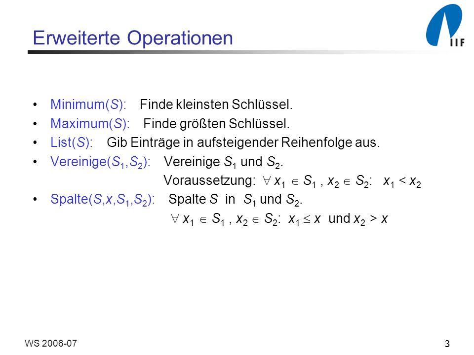 3WS 2006-07 Erweiterte Operationen Minimum(S): Finde kleinsten Schlüssel. Maximum(S): Finde größten Schlüssel. List(S): Gib Einträge in aufsteigender