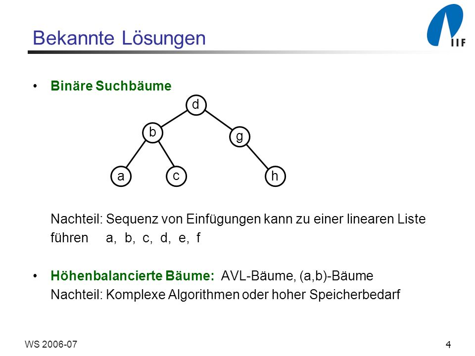 4WS 2006-07 Bekannte Lösungen Binäre Suchbäume Nachteil: Sequenz von Einfügungen kann zu einer linearen Liste führen a, b, c, d, e, f Höhenbalancierte Bäume: AVL-Bäume, (a,b)-Bäume Nachteil: Komplexe Algorithmen oder hoher Speicherbedarf b g d c a h