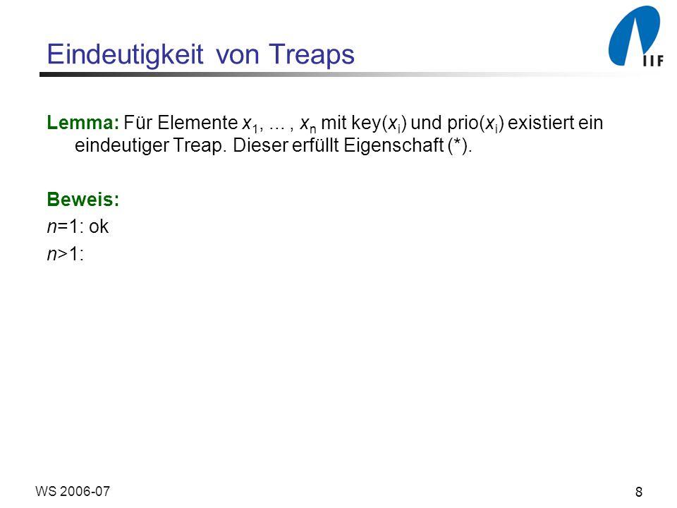 8WS 2006-07 Eindeutigkeit von Treaps Lemma: Für Elemente x 1,..., x n mit key(x i ) und prio(x i ) existiert ein eindeutiger Treap.