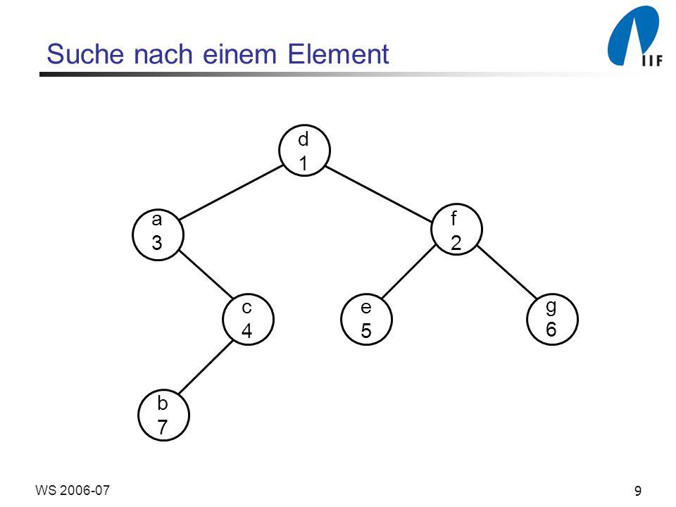 20WS 2006-07 Entfernen eines Elements x 1.Suche x in dem Baum.
