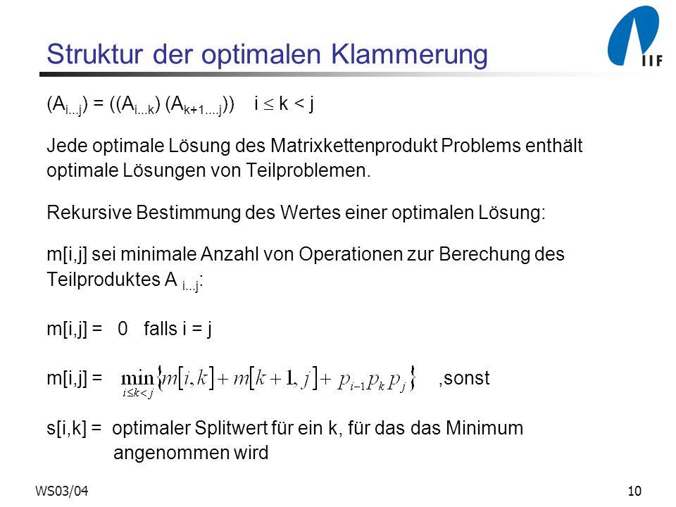 10WS03/04 Struktur der optimalen Klammerung (A i...j ) = ((A i...k ) (A k+1....j )) i k < j Jede optimale Lösung des Matrixkettenprodukt Problems enthält optimale Lösungen von Teilproblemen.