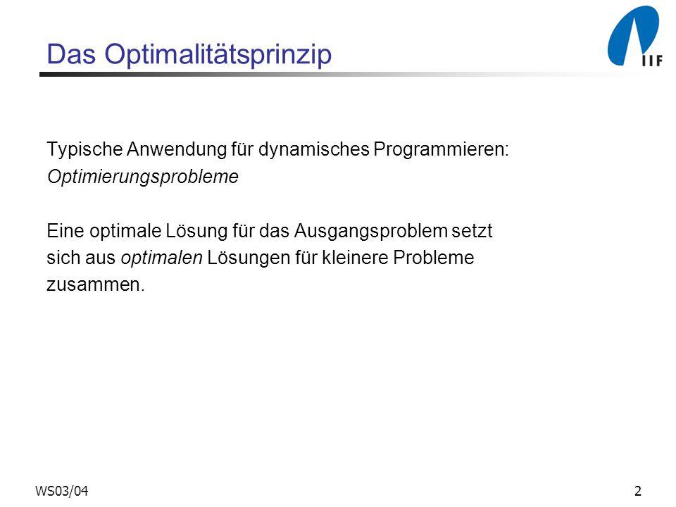 2WS03/04 Das Optimalitätsprinzip Typische Anwendung für dynamisches Programmieren: Optimierungsprobleme Eine optimale Lösung für das Ausgangsproblem setzt sich aus optimalen Lösungen für kleinere Probleme zusammen.