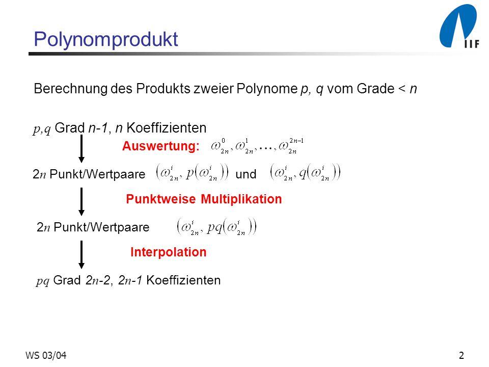 2WS 03/04 Polynomprodukt Berechnung des Produkts zweier Polynome p, q vom Grade < n p,q Grad n-1, n Koeffizienten Auswertung: 2 n Punkt/Wertpaare und