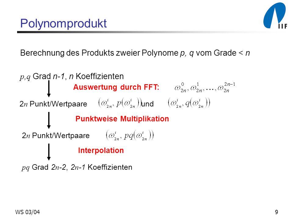 20WS 03/04 Polynomprodukt durch FFT Berechnung des Produkts zweier Polynome p, q vom Grade < n p,q Grad n-1, n Koeffizienten Auswertung durch FFT: 2 n Punkt/Wertpaare und Punktweise Multiplikation 2 n Punkt/Wertpaare Interpolation durch FFT pq Grad 2 n -2, 2 n -1 Koeffizienten