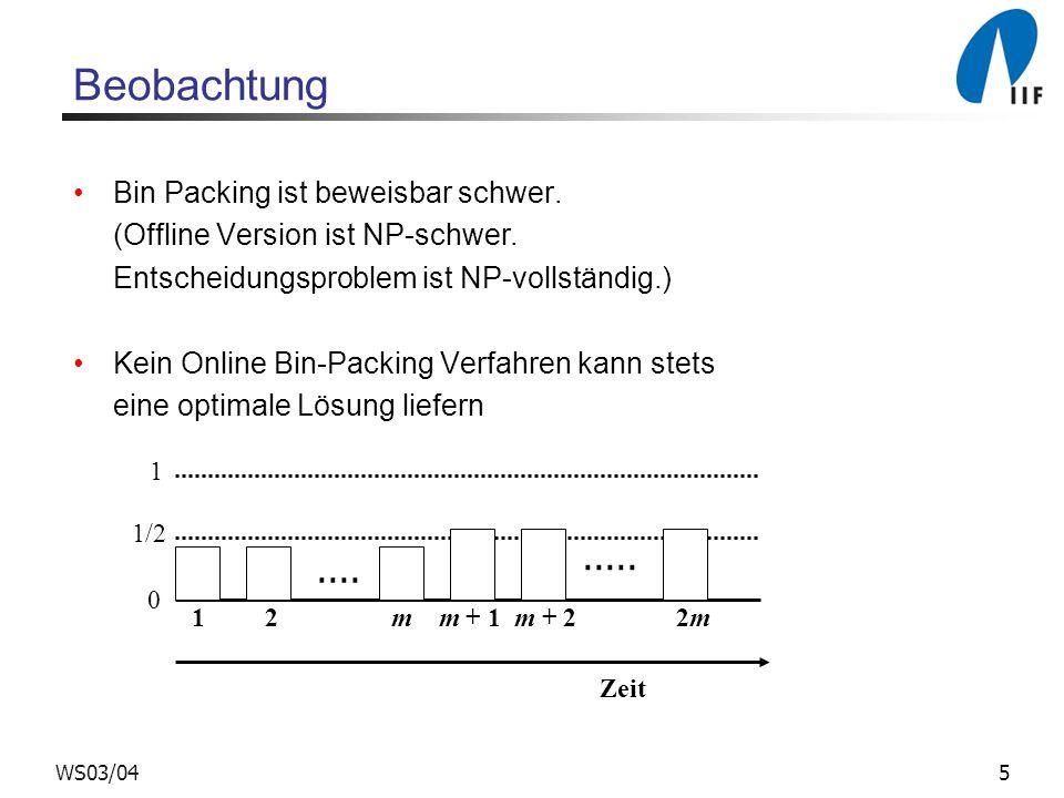 5WS03/04 Beobachtung Bin Packing ist beweisbar schwer. (Offline Version ist NP-schwer. Entscheidungsproblem ist NP-vollständig.) Kein Online Bin-Packi
