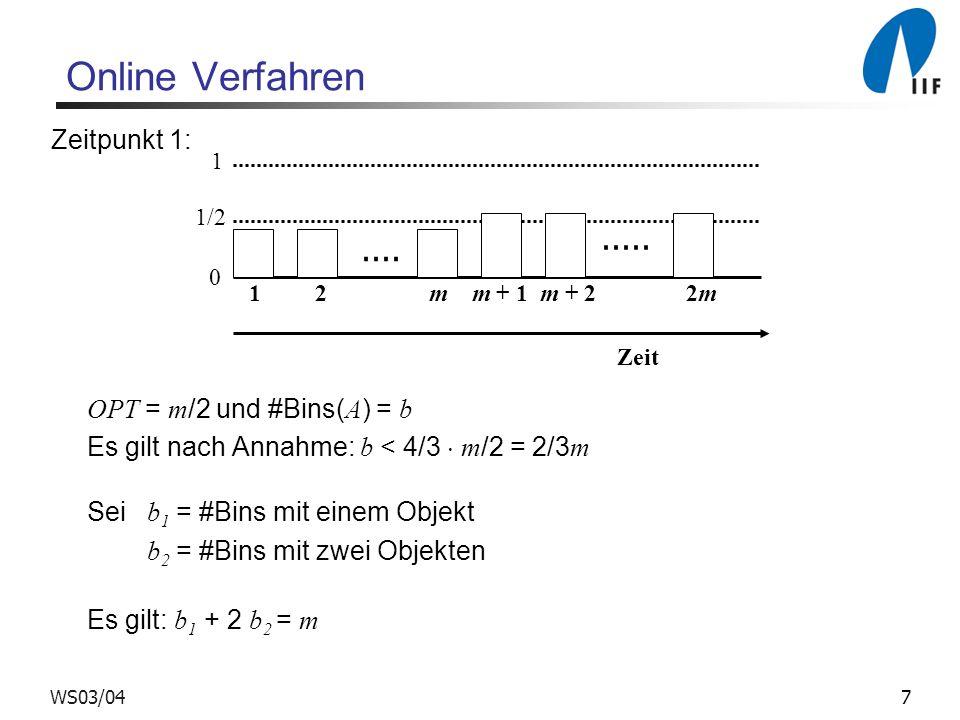 7WS03/04 Online Verfahren Zeitpunkt 1: OPT = m /2 und #Bins( A ) = b Es gilt nach Annahme: b < 4/3 m /2 = 2/3 m Sei b 1 = #Bins mit einem Objekt b 2 =
