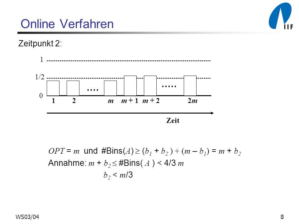 8WS03/04 Online Verfahren Zeitpunkt 2: OPT = m und #Bins( A ) ( b 1 + b 2 ) + (m – b 1 ) = m + b 2 Annahme: m + b 2 #Bins( A ) < 4/3 m b 2 < m /3 1/2
