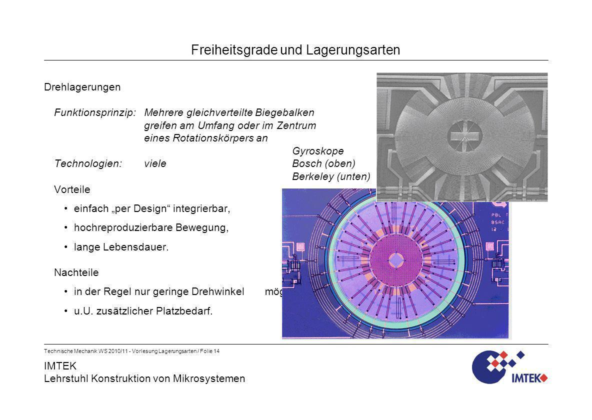 IMTEK Lehrstuhl Konstruktion von Mikrosystemen Technische Mechanik WS 2010/11 - Vorlesung Lagerungsarten / Folie 14 Freiheitsgrade und Lagerungsarten